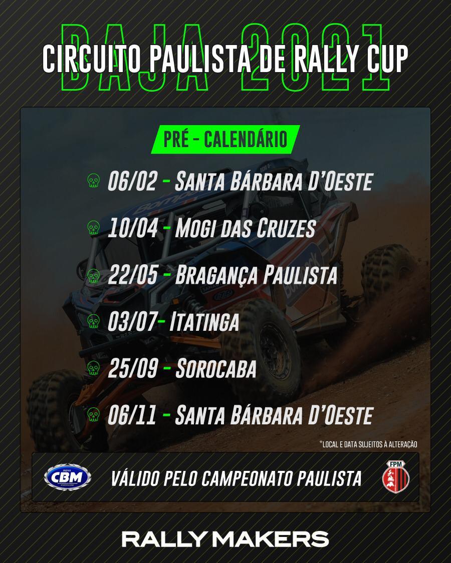 Circuito Paulista de Rally Cup